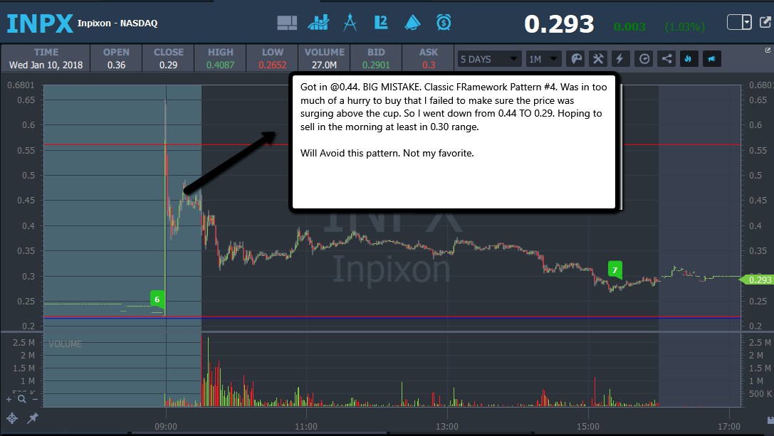 INPX MISTAKE - DONT BE IN A HURRY
